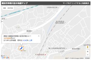 羽沢横浜国大の周辺地価