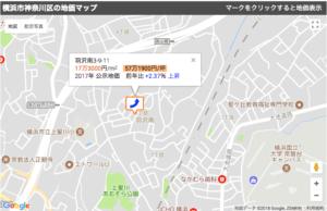 新駅周辺の地価2017