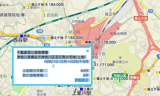 羽沢横浜国大駅の周辺の地価(2018年)