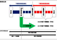 東急と相鉄直通線の名称が「相鉄新横浜線 」「東急新横浜線」に決定