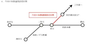 相鉄・JR直通線運賃について