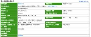 羽沢横浜国大駅 周辺の地価2