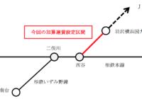 相鉄・JR直通線の運賃が正式に認可されました。