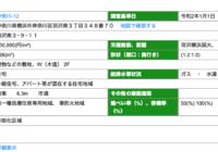 【速報】羽沢横浜国大駅の周辺の地価(2020年)