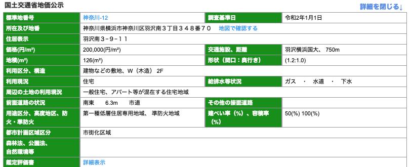 羽沢横浜国大 地価